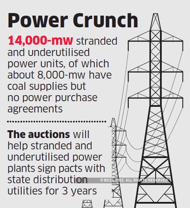 Fresh Auctions For Power Pacts Likely Soon The Economic Times