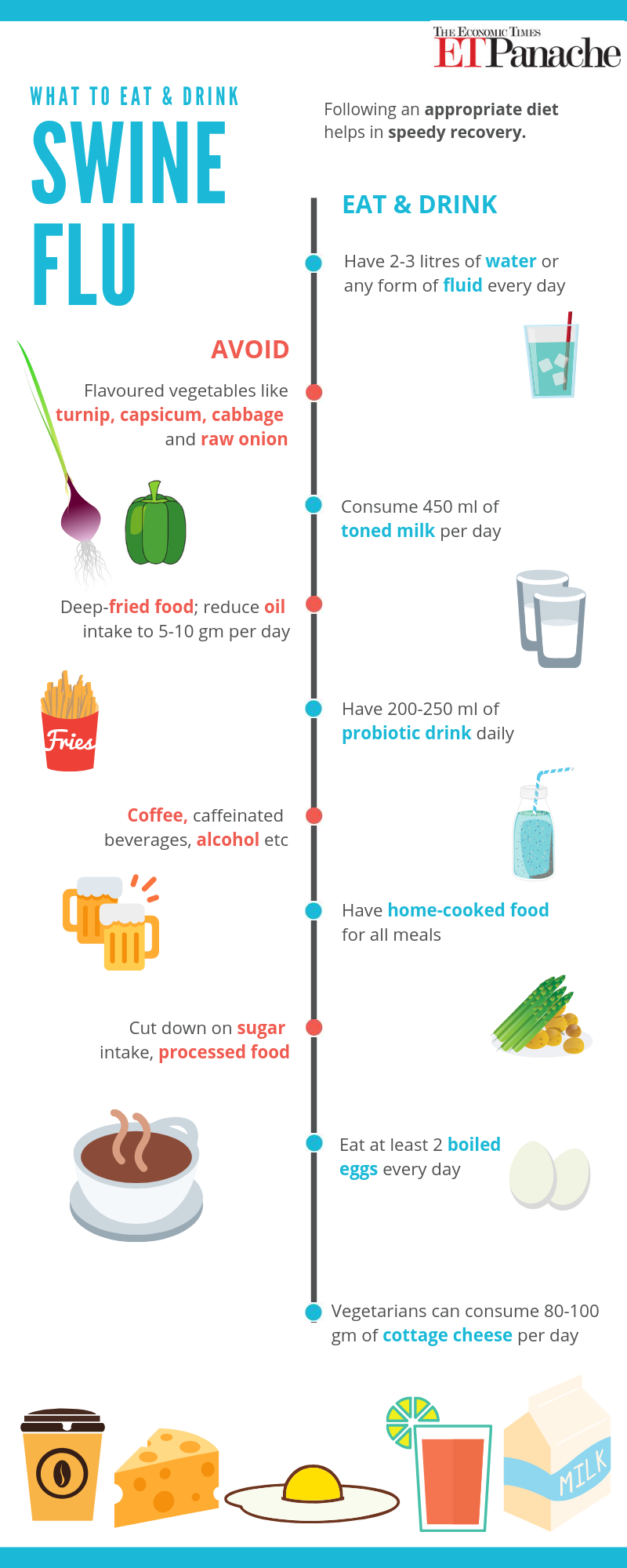 What to eat & drink, and what to avoid