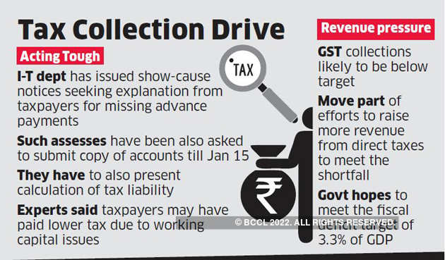 Tax Collection Drive