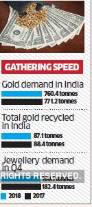 gold graph