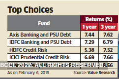 Accrual funds best option for retail investors post rate cut
