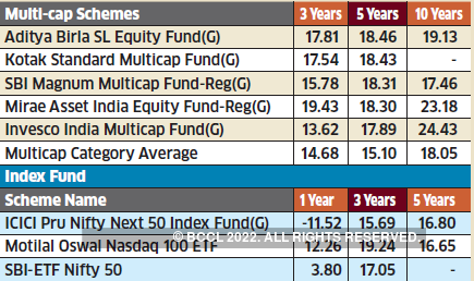 cancap investments with high returns