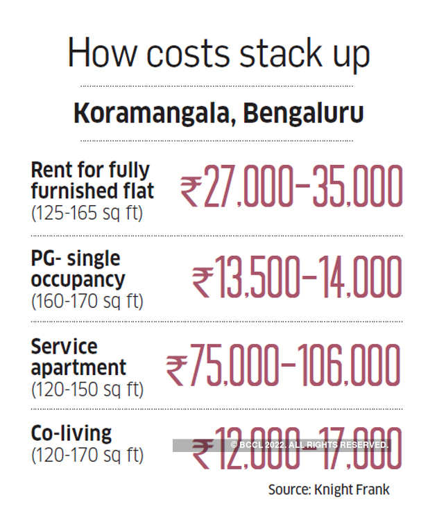 How costs stack up