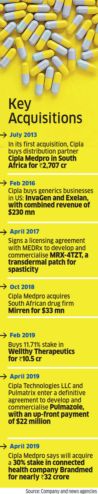 Cipla is undergoing a big transformation and is doing