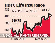 hdfc life-graph