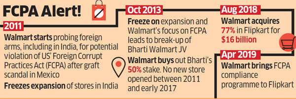 Flipkart Walmart Graft Check Flipkart Hires Kpmg To Vet