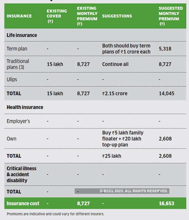 singh's-insurance