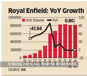 royal-graph