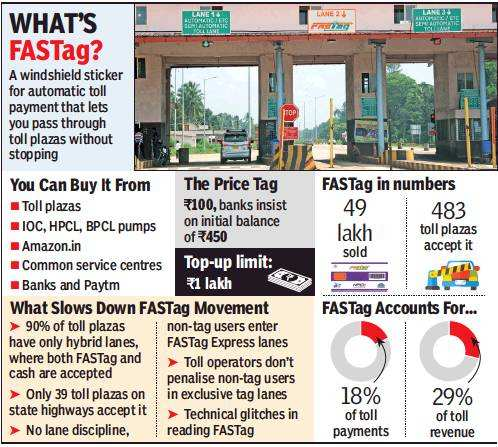 Why You Can T Zip Through Toll Booths With A Fastag The Economic