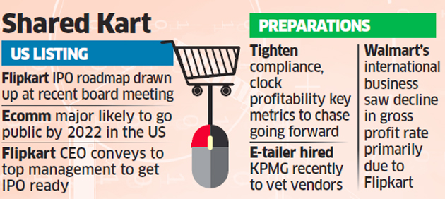 2022 Ipo Calendar.Flipkart Charts Roadmap For Us Listing By 2022 The Economic Times