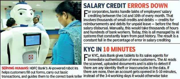 salary-credit