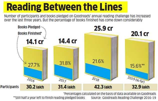 reading-between