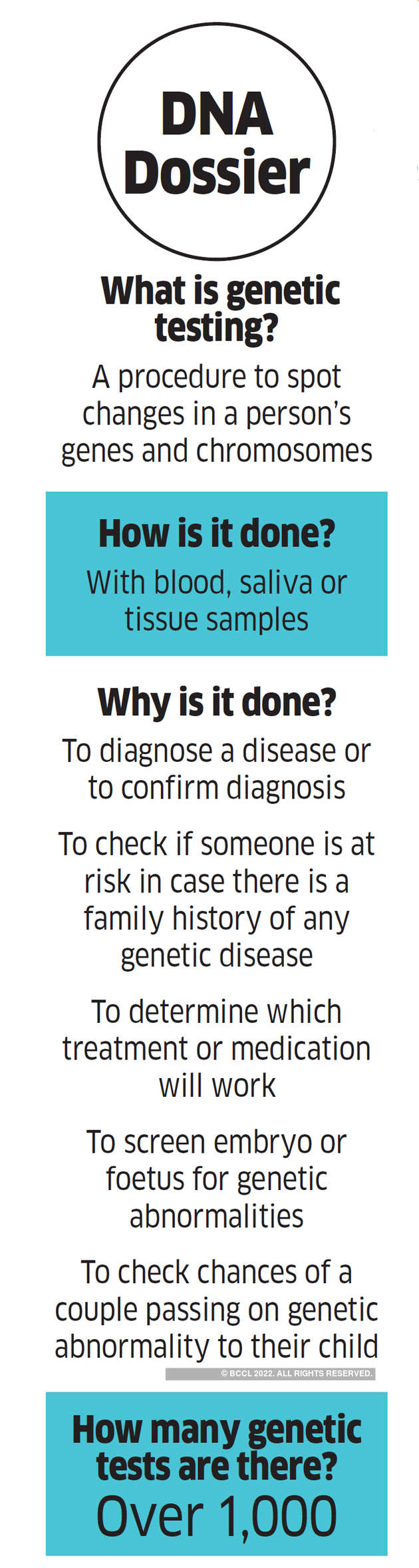 Genetic Tests In India Genetic Tests Gaining Popularity For Diagnosis Treatments In India
