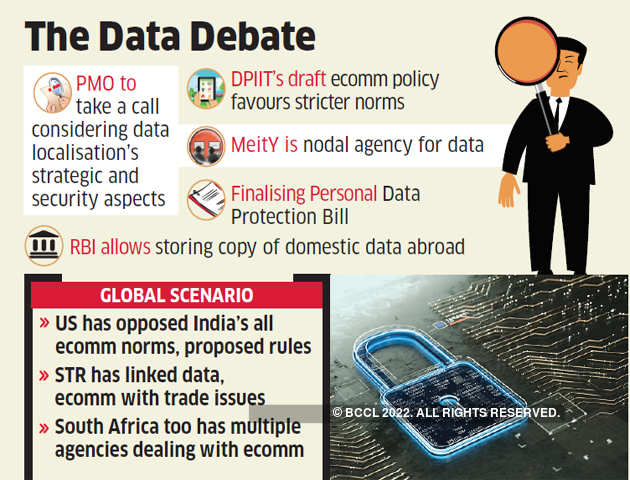 Data-debate
