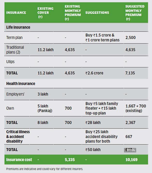 insurance-portfolio