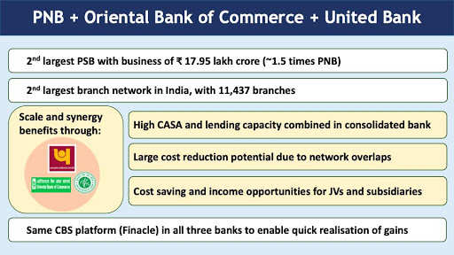 United bank of india ipo price