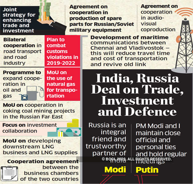 Vladimir Putin Backs India On Kashmir The Economic Times