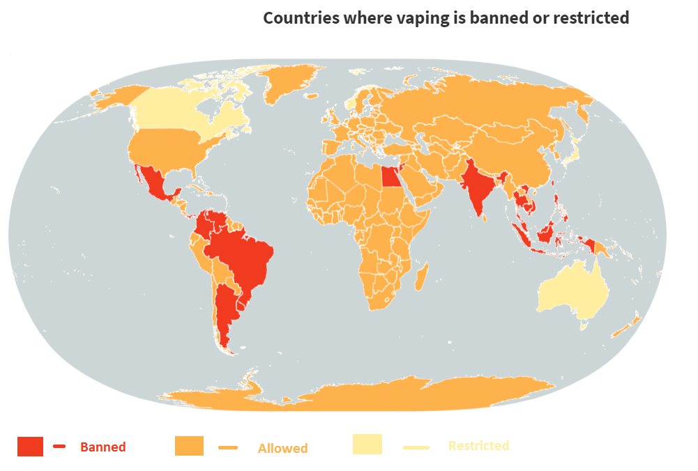 Countries where vaping is banned or restricted