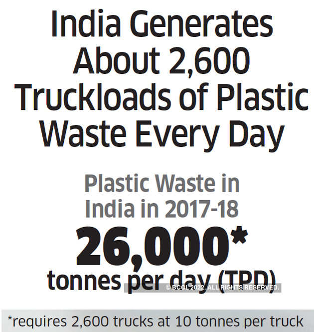 Plastic Ban Impact On Industry How