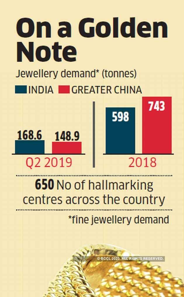 Hallmark Jewellery Compulsory