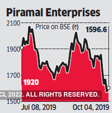 piramal-graph