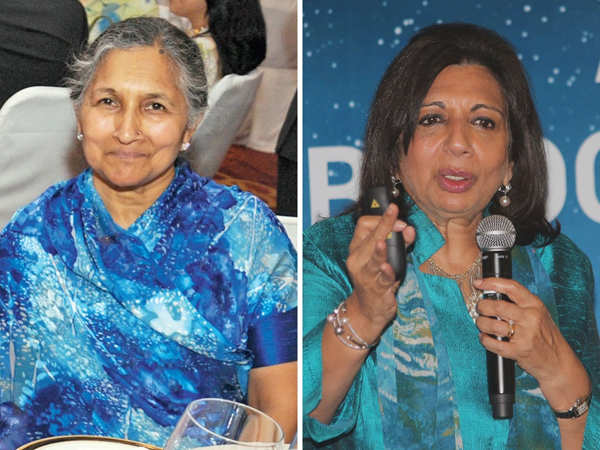 Savitri Jindal is at number 20 on the list and Kiran Mazumdar-Shaw ranks at the 54th spot.