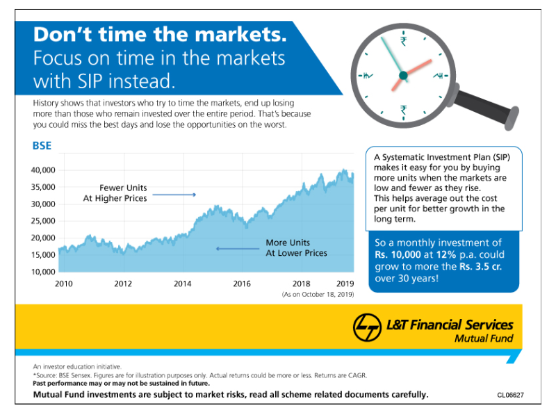 Reduce_the_risk_of_market_uncertainty_through_SIP