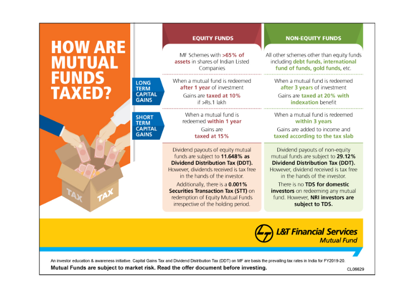 All_about_MF_taxation