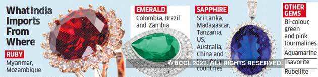 Gem Jewellery: Young, rich Indians have started a gem of a