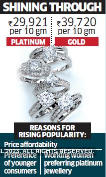platinum-graph