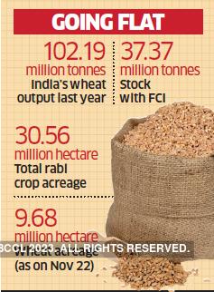 wheat-graph