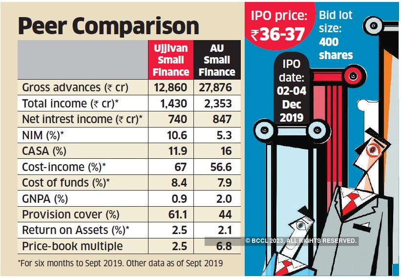 IPO snip 1