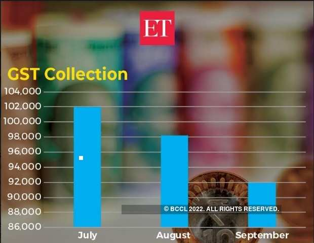 GST collection 5