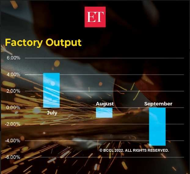 Factory output 6