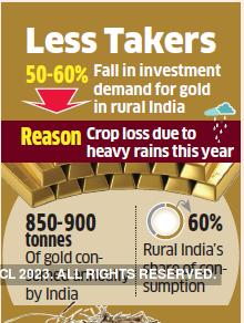 gold-graph