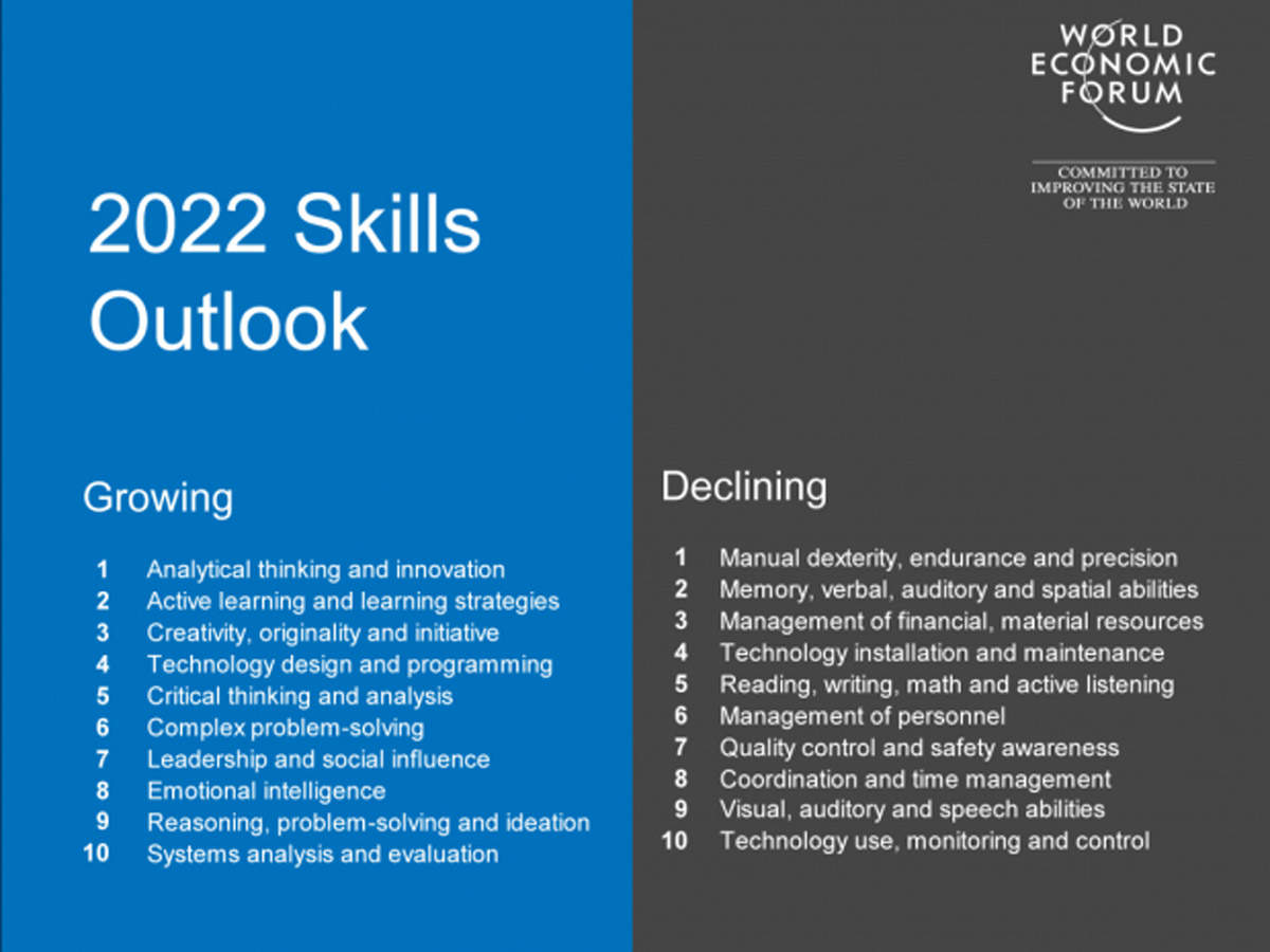 WEF's detailed list says that emotional intelligence, creativity, and ideation will be in demand.