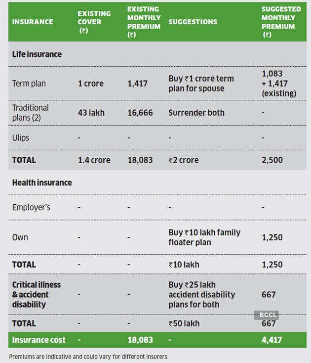 Rawat-insurance