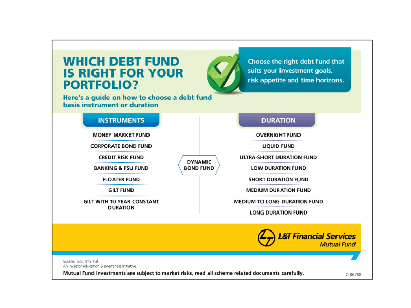 Types_of_Debt_Funds