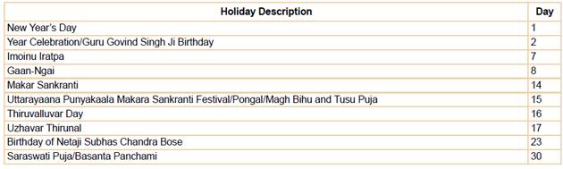 bank-holiday-2
