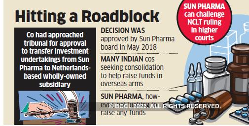 sun pharma-graph