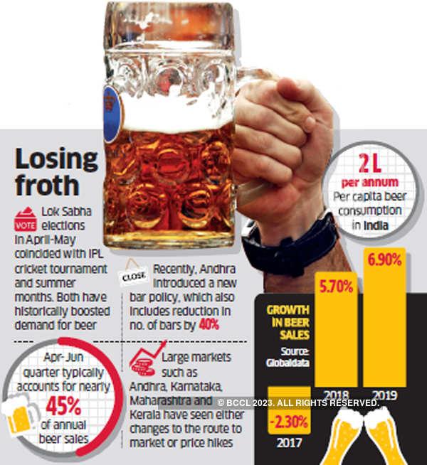 9th jan beer graph