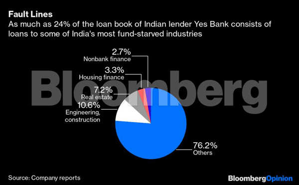 graph2 India should finish Sure' theater of the absurd