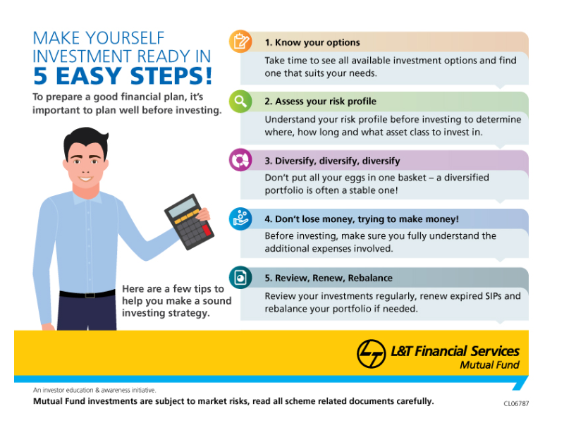 Steps_to_a_successful_investment_journey
