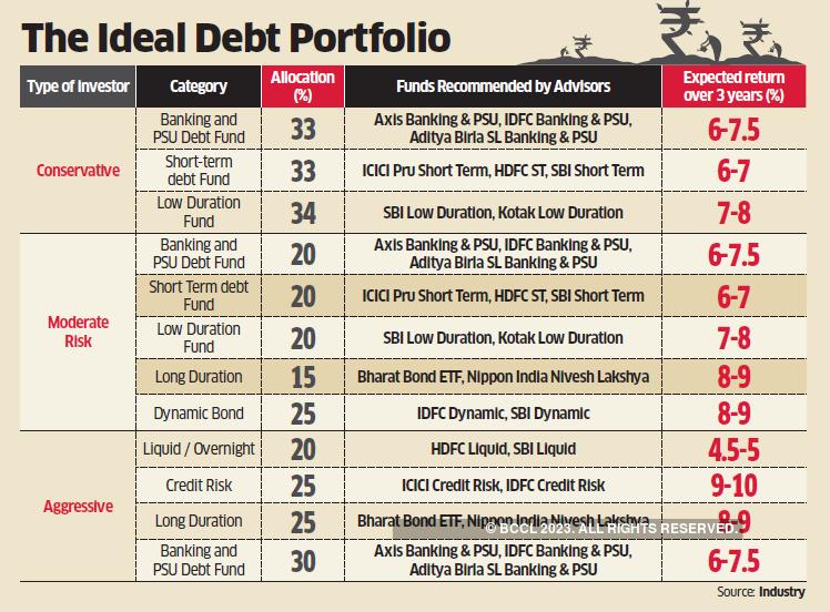 Debt MF snip 2
