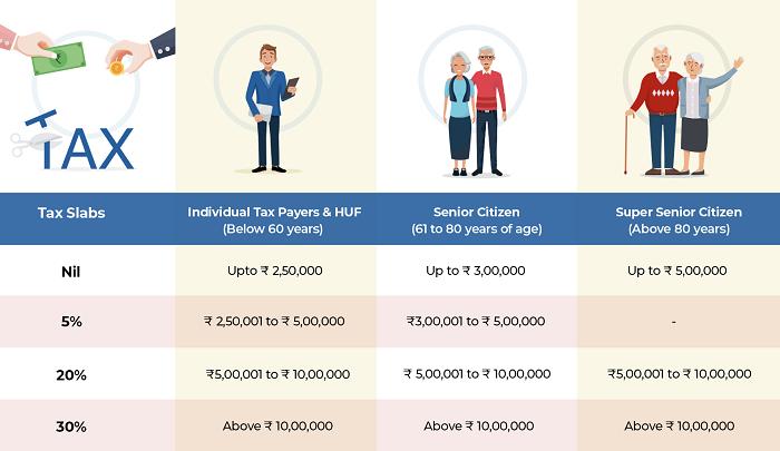 Tax_slabs