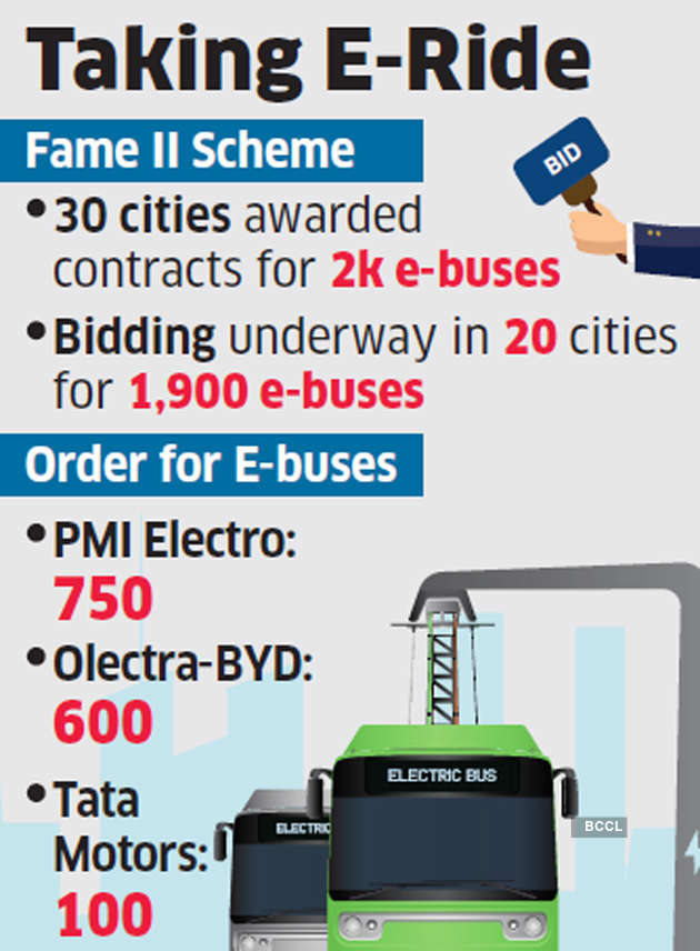 PMI Electro and BYD-Olectra bag most e-bus orders