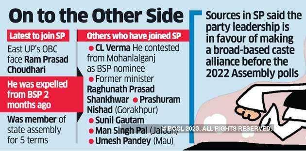 BSP fast losing its leaders to Samajwadi Party
