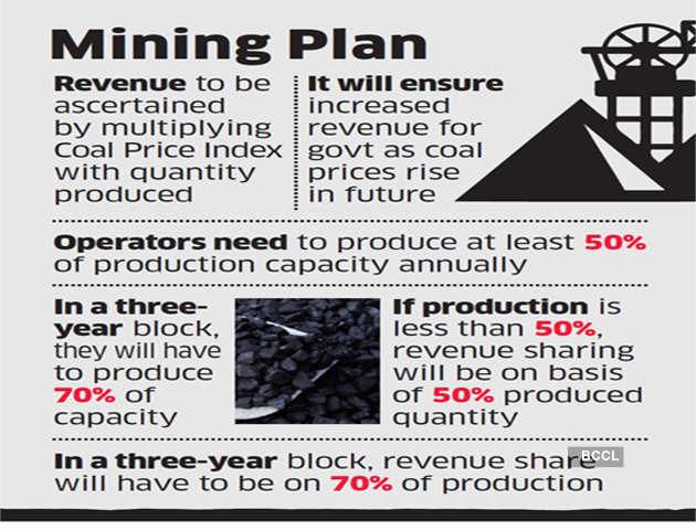 coal-info