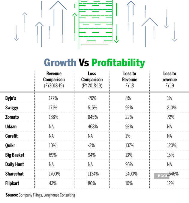 Growth-Vs-Profitability_Gra