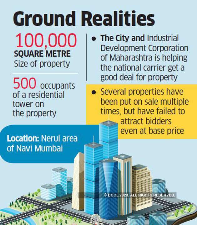 Ground Realities